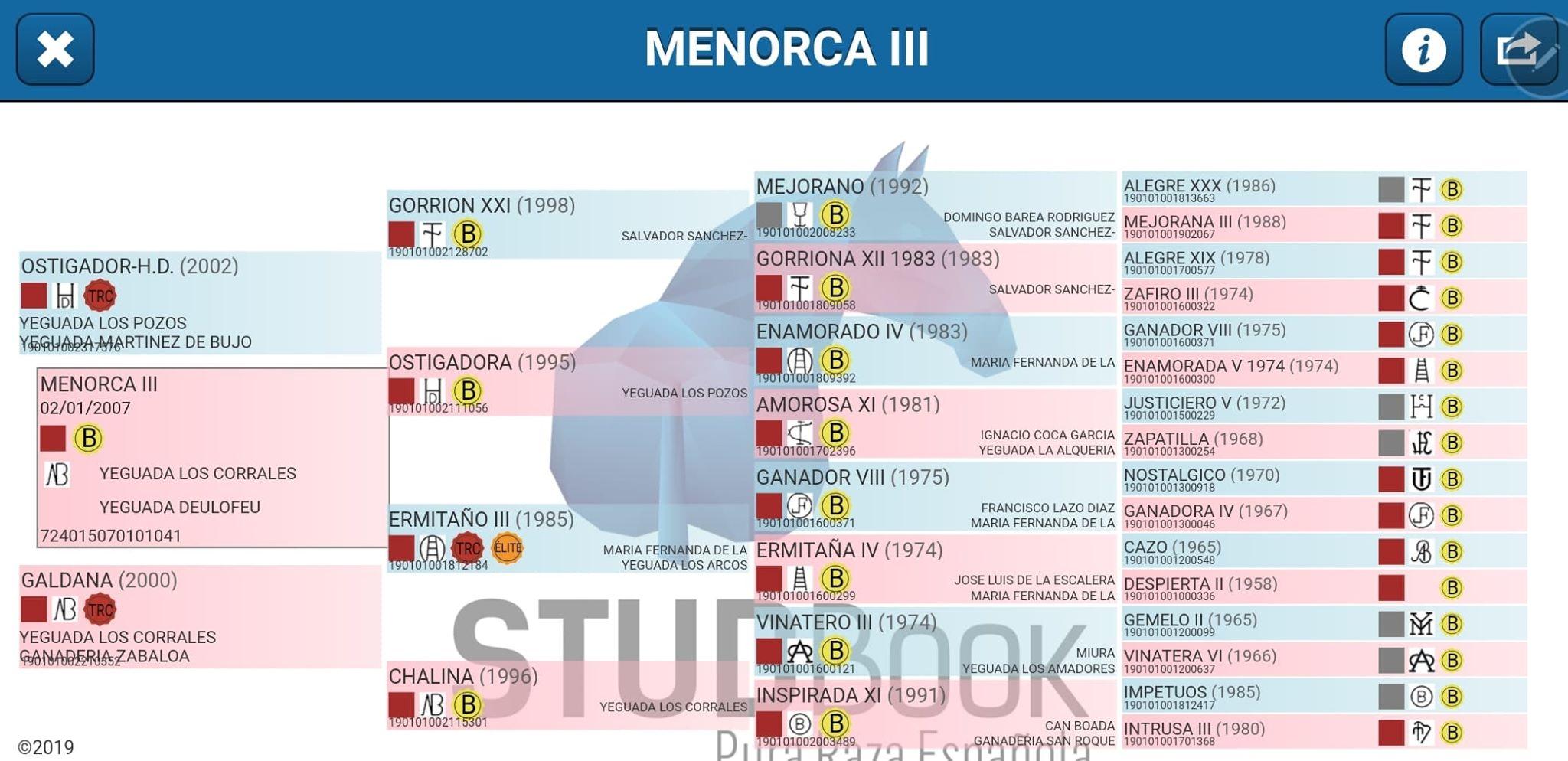 Menorca III (2)